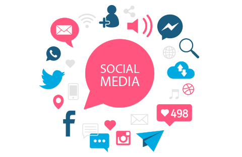 Social Media Optimization Gangtok